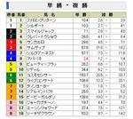 20110604_yasuda_win.jpg