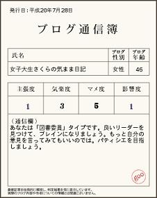 さくらの通信簿 7.28