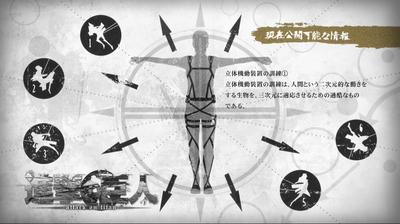 進撃の巨人3話CM1