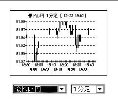 20081223audjpy.jpg