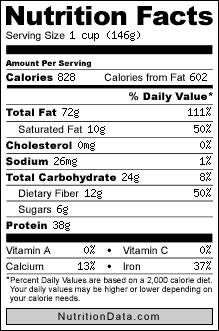 NutritionData_peanuts_raw.png