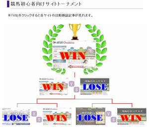 初心者向けサイトトーナメント記事