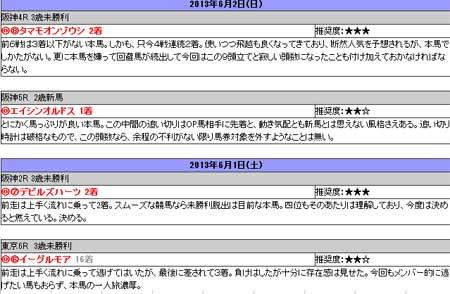 グリーンジャーナル無料情報