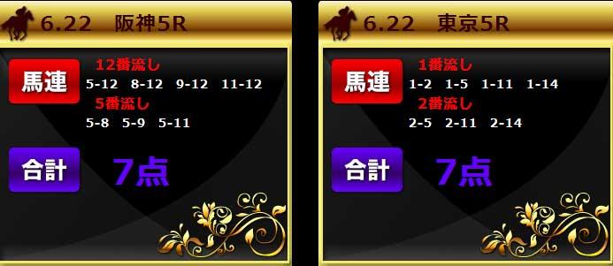 裏勝馬@NAVIの無料買い目