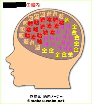 脳内(本名空)