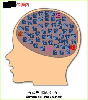 脳内(旧HN)
