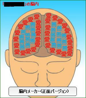 脳内正面(本名空)