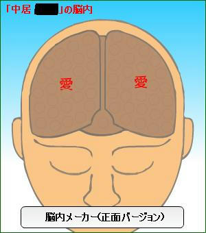 脳内(中居)