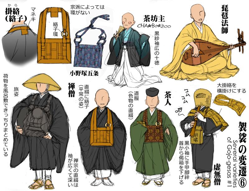 袈裟の変遷(6) 絡子、直綴 禅僧、虚無僧、茶人、茶坊主、琵琶法師