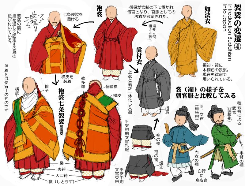 袈裟の変遷(4) 袍裳、横被七条袈裟、裳付衣 附、文武官朝服