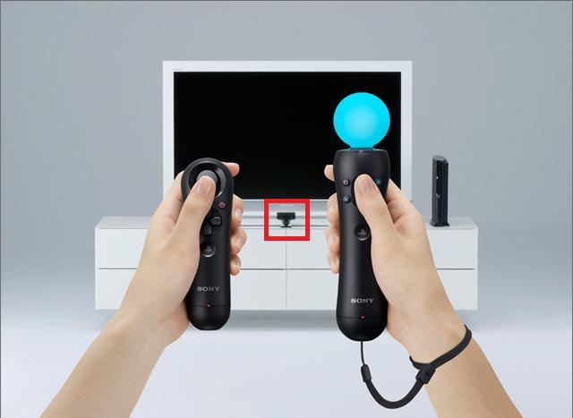 PlayStation®Eye