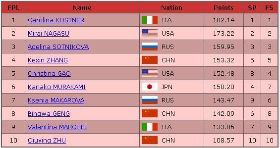china201.result.JPG