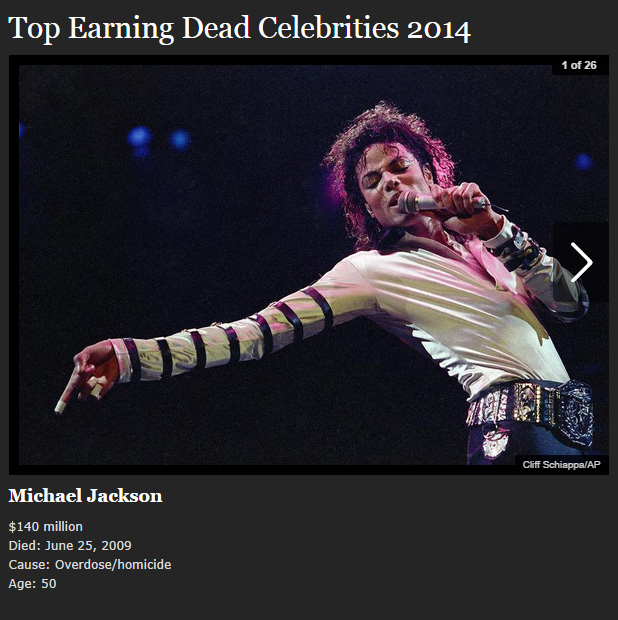 The Top Earning Celebrities, Dead and Alive – Investment Watch