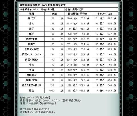 kouya_tesuto.JPG