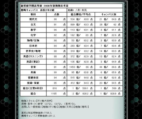 shion_tesuto.JPG