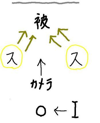 kannkyouzu.jpg